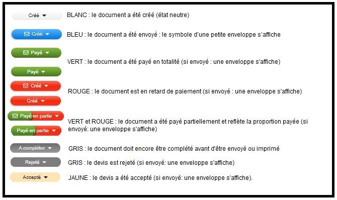Facturation Suivi Etat des Documents Retard Impayé Envoyé Accepté VosFactures