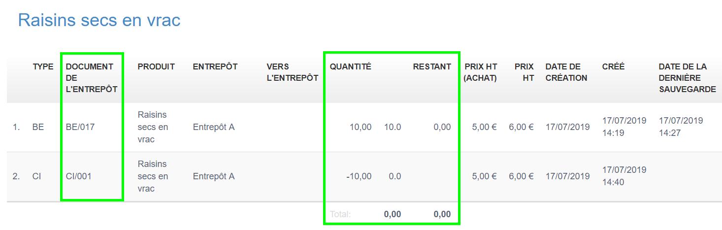 Gestion Stock Produit Reconditionnement Achat